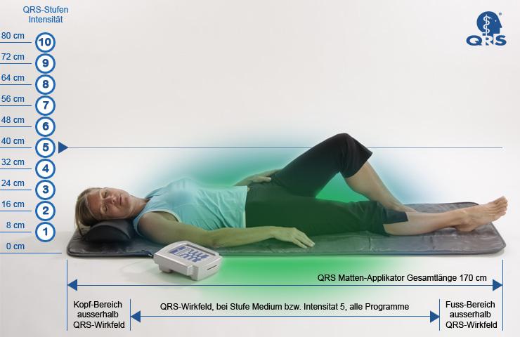 QRS 101 Homesystem Wirkfeld in der Anwendung